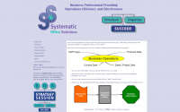 Systematic Office Solutions Web Design