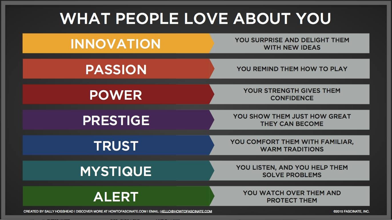 fascination-advantage-what-people-love-about-you